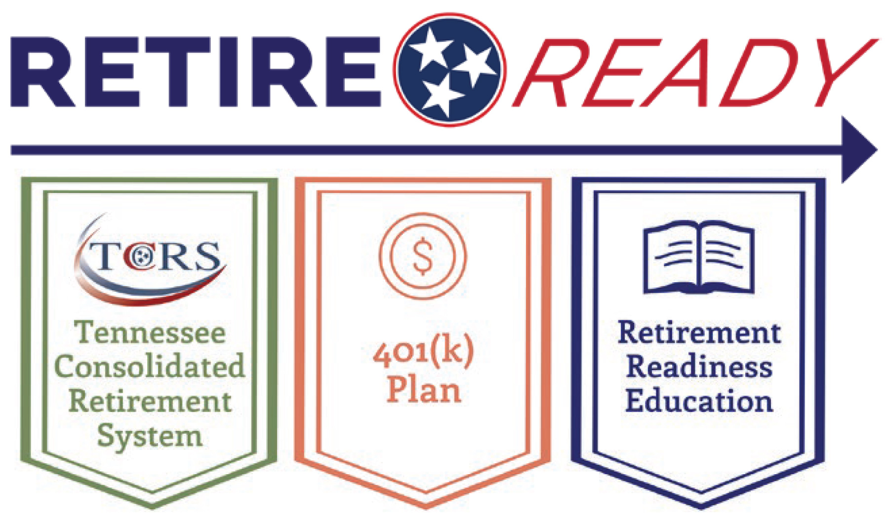 RetireReadyTN logo with three component flags